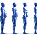 How to Know BMI for Weight Loss Surgery