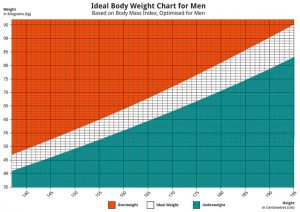 weight loss surgery for low bmi